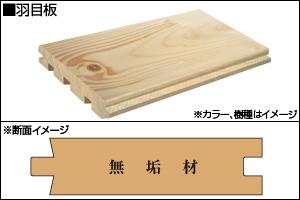 「羽目板」の一例